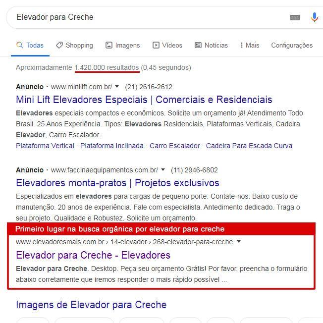 BACKCLINKS ELEVADOR CRECHE